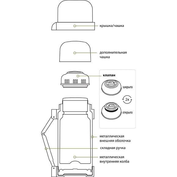 Термос SG-1800 с широким горлом