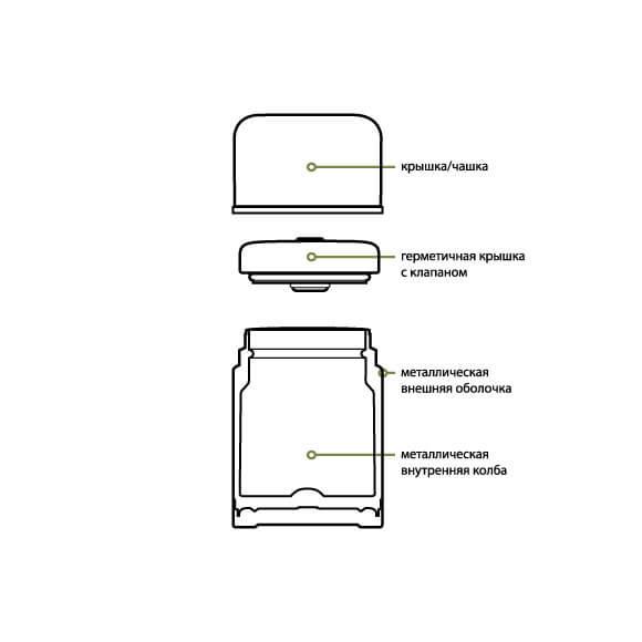 Термос пищевой SH-600