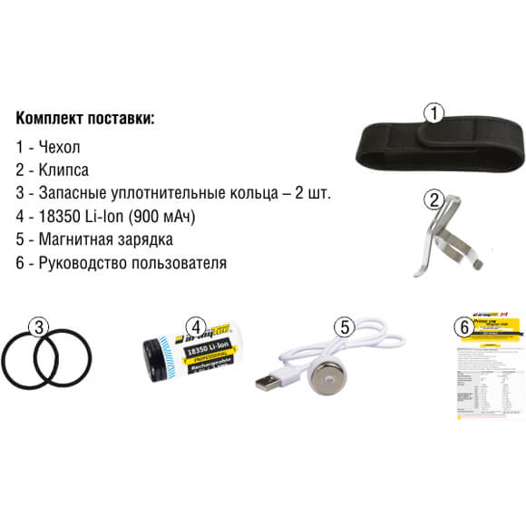 Фонарь Armytek Prime C1 Pro XP-L USB